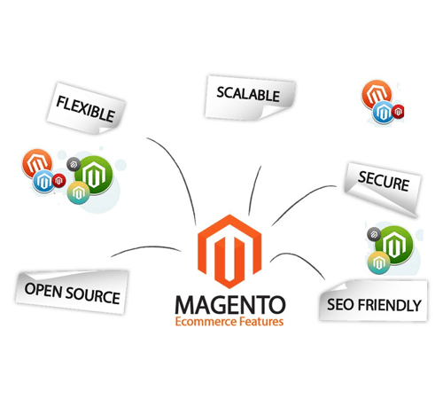 Other Magento Services