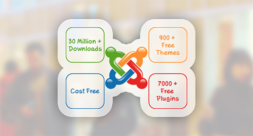 Joomla Features