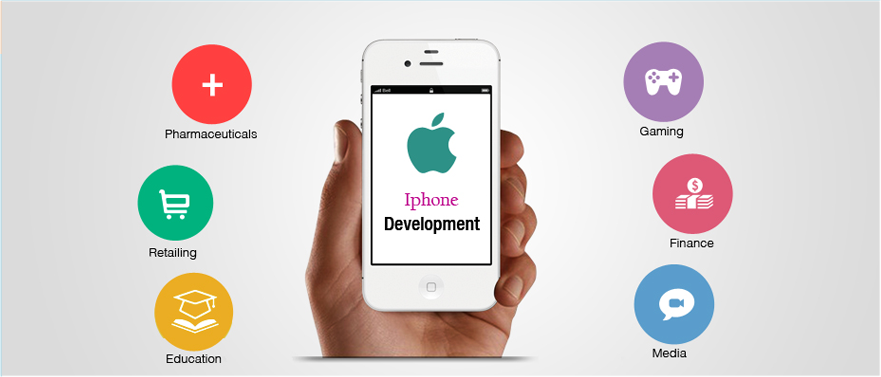 Iphone Development Submenu Banner